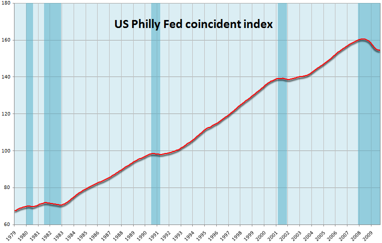 phillyfed2